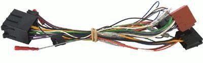 Kabelsatz für Alfa Romeo und Fiat
