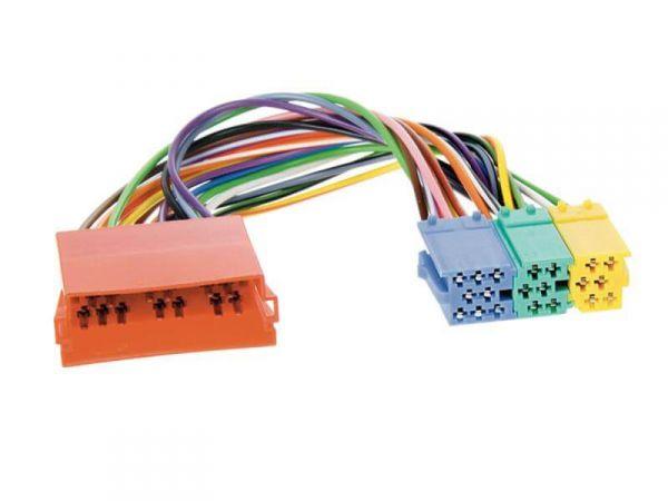 Mini-ISO Verlängerung - ACV - 1443-05